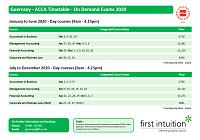 Guernsey ACCA Course