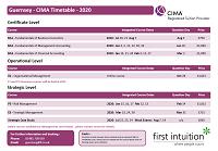 Guernsey CIMA 2020
