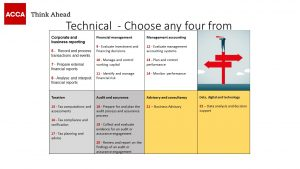 Technical ACCA Practical Experience