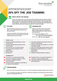 20% Off the Job Training Factsheet Thumbnail