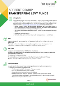 Transfering Levy Funds Factsheet Thumbnail