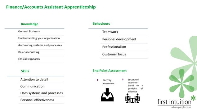 Level 2 Accounts/Finance Assistant Apprenticeship